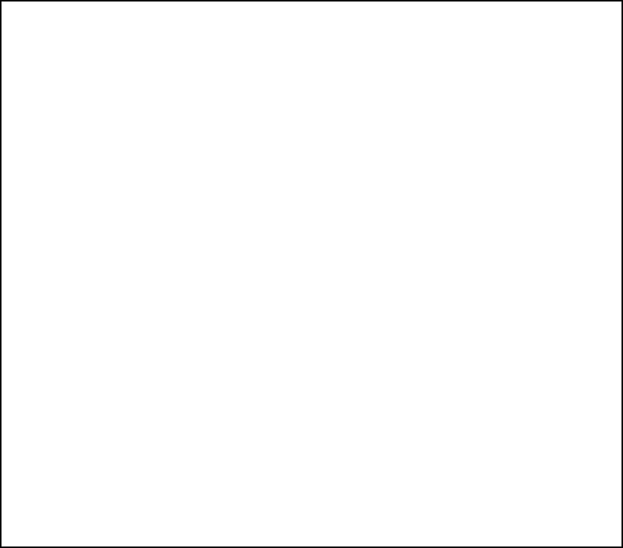 Naked Truth Ltd